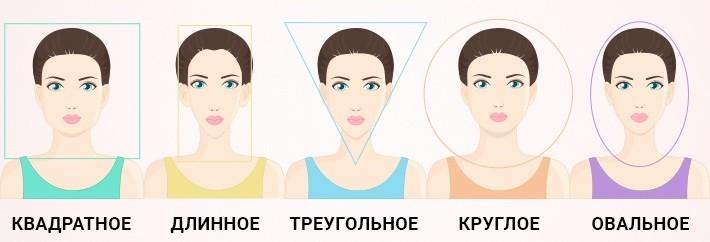 Тип лица важен при выборе прически