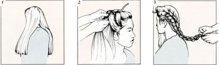 Как заплести две французские косы