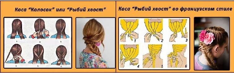 """Французская коса """"Рыбий хвост"""" - пошаговая инструкция"""