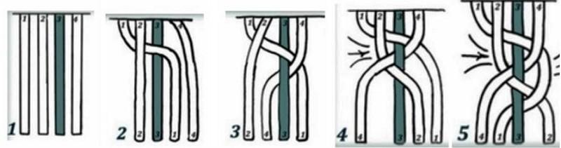 Схема плетения четырёхпрядной косы с использованием ленты