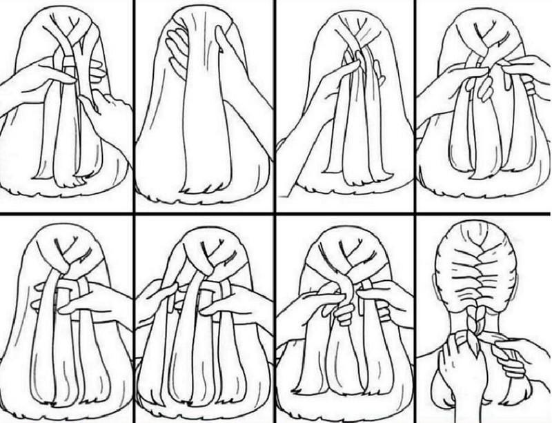 Схема плетения классической косы дракончик