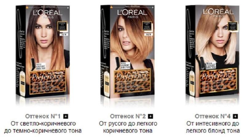 Краска для окрашивания волос