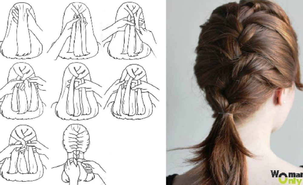 Классическая французская коса - схема выполнения